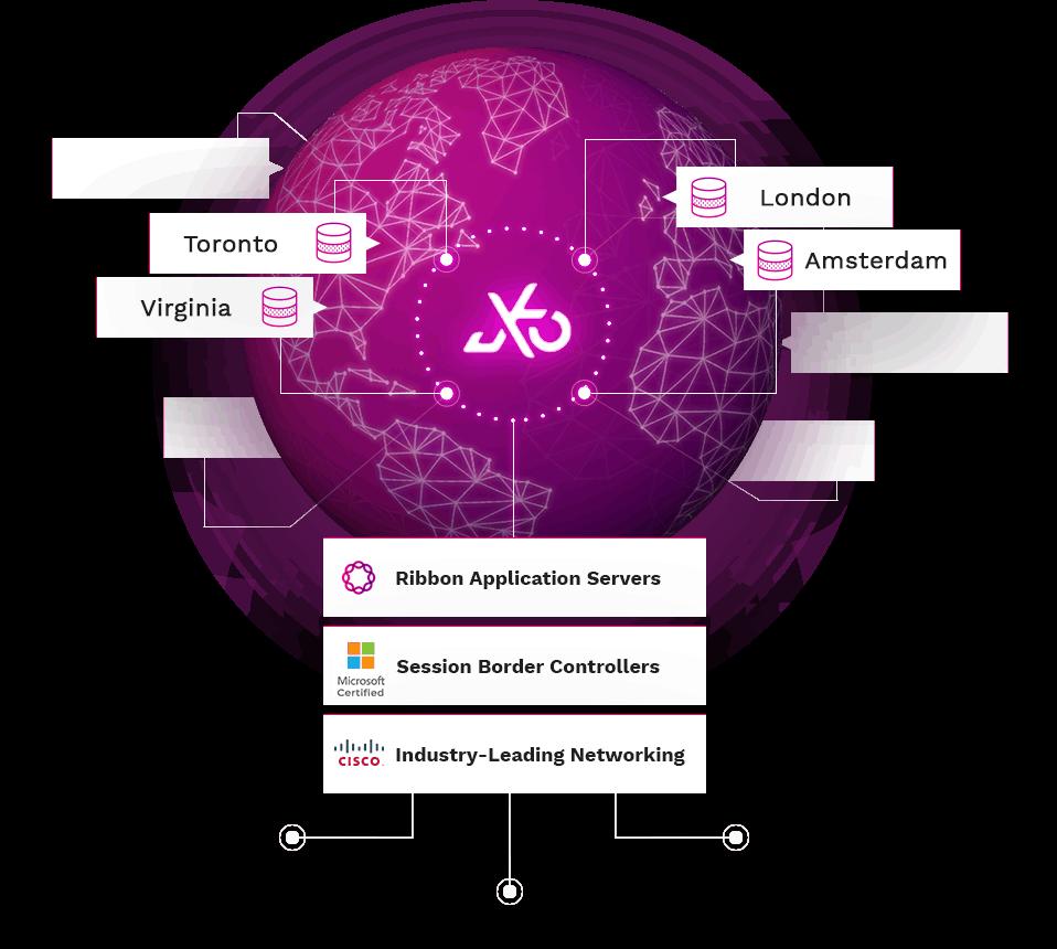 global network partners illustration 958x860